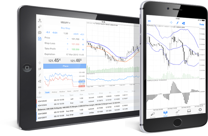Metatrader For IPhone